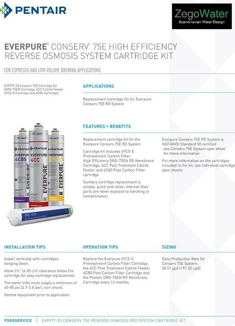 RO Filter Cartridge Kit